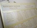 Raspored sjedenja za svedbenu svečanost - Per Sempre Cream